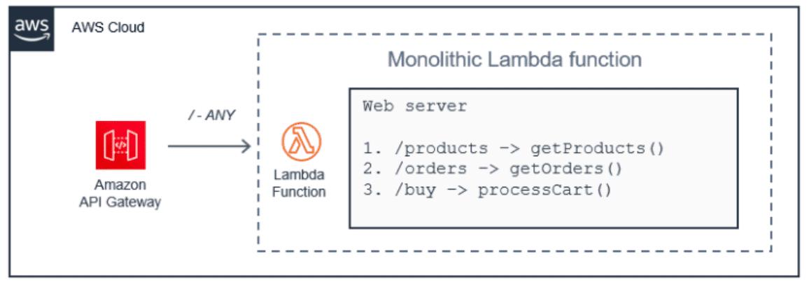 aws monolithic lambda function