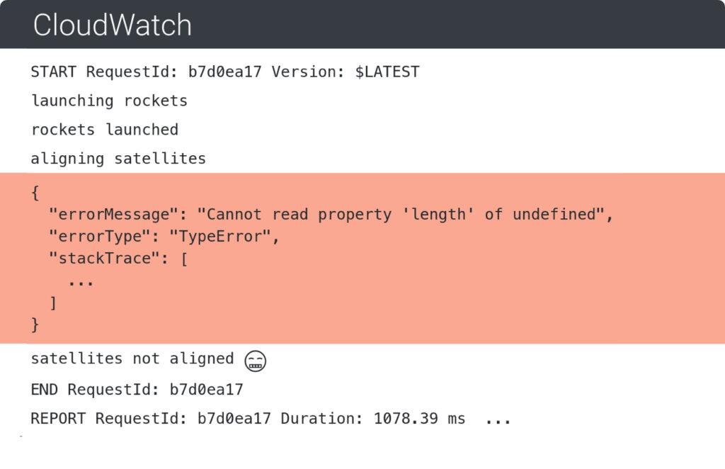 AWS Cloudwatch example