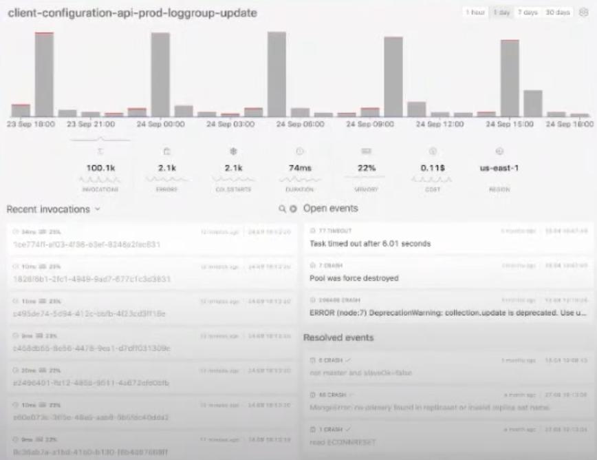 resource level serverless monitoring