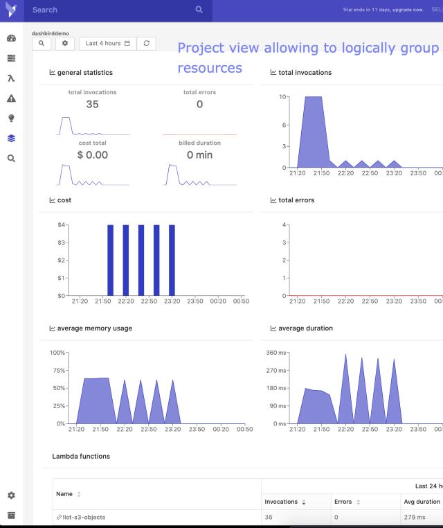 Dashbird projects view serverless