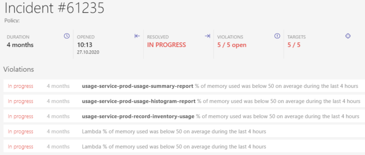 overprovisioned prod resources dashboard incident
