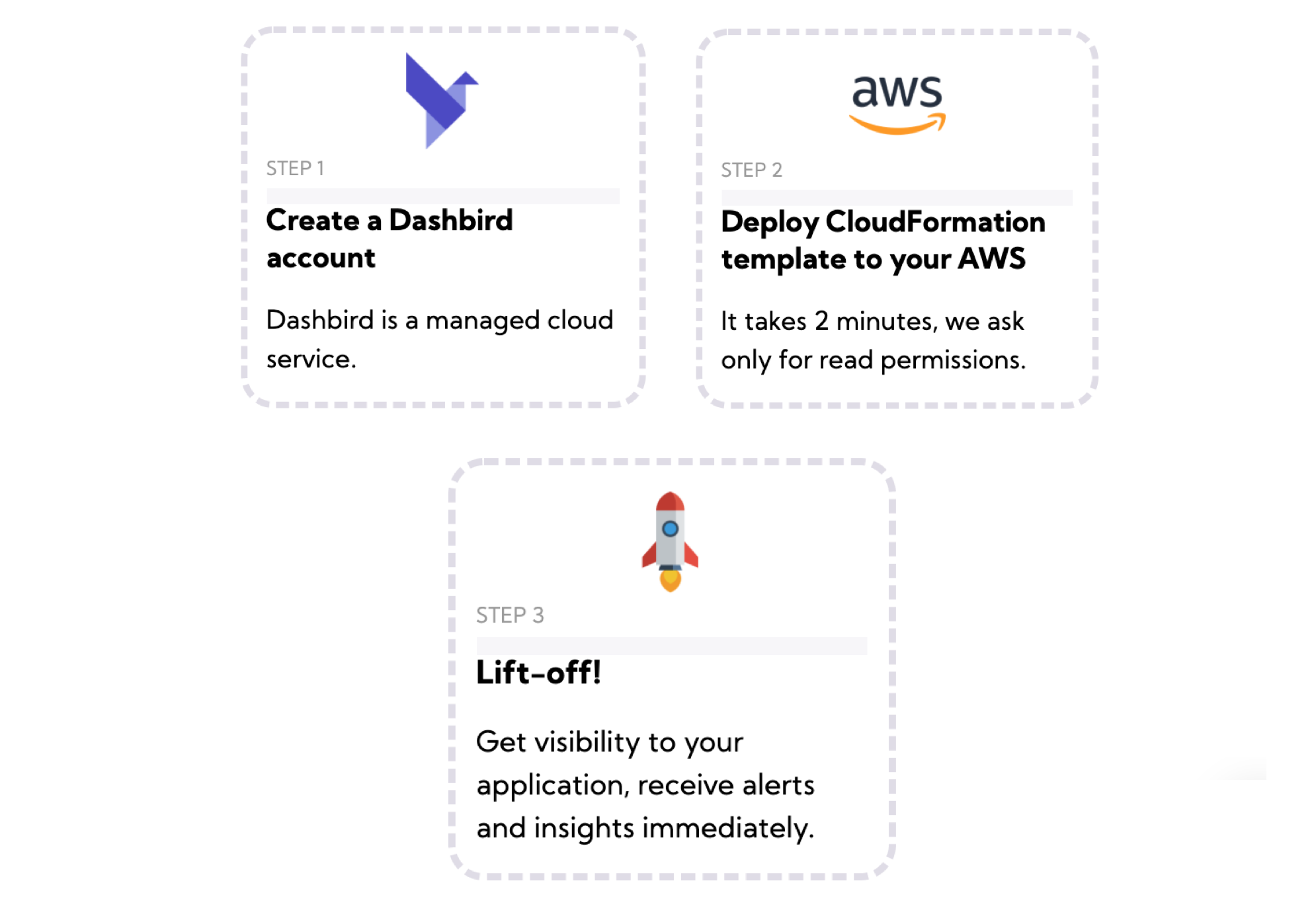Serverless observability. Dashbird requires no code changes to your functions