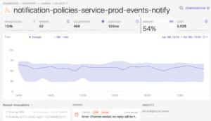 Lambda metrics