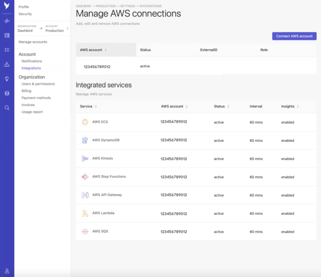 Manage AWS integrations in Dashbird app
