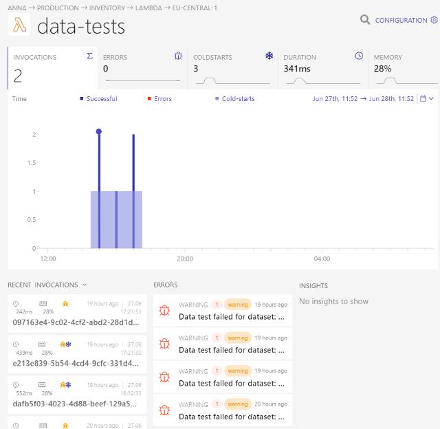 dashbird data test
