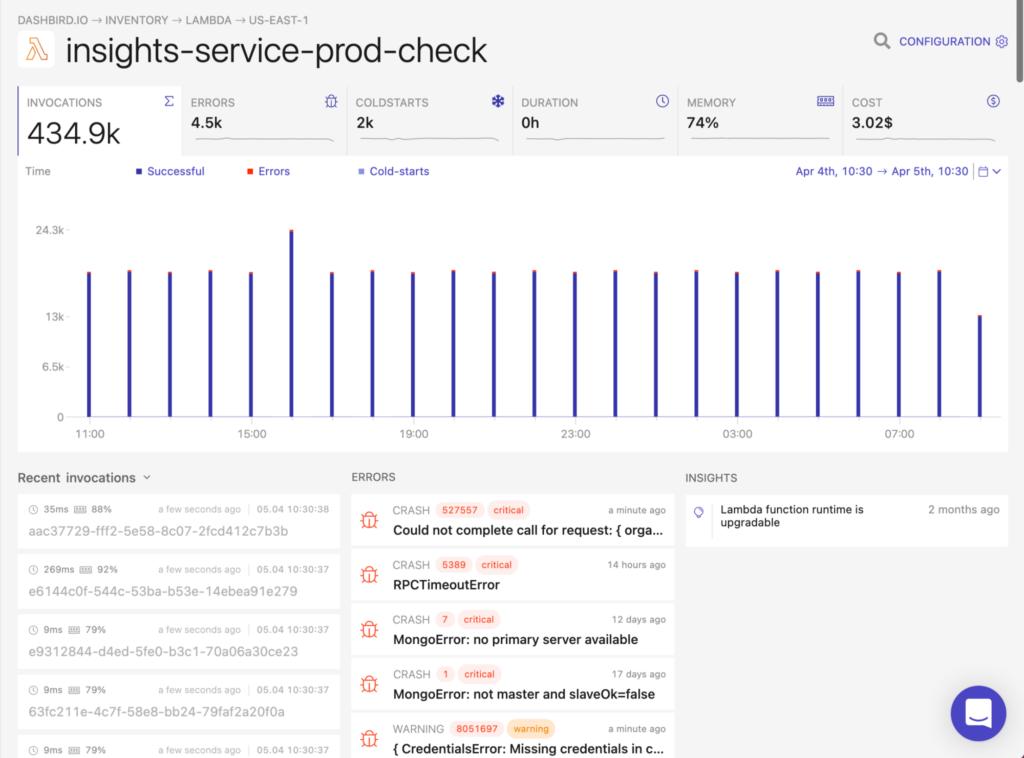 serverless metrics