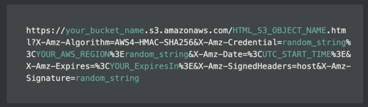 Presigned URL s3