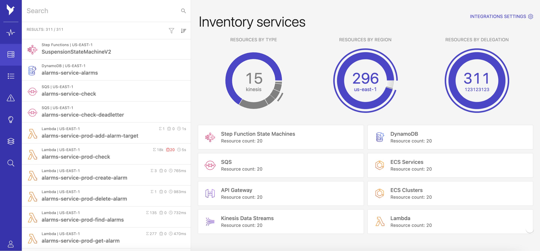 inventory new
